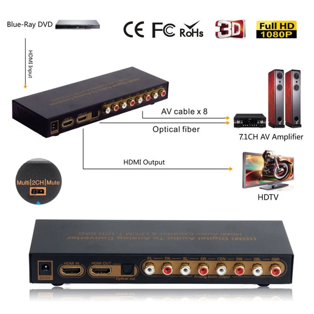 HDCN0033M1 HDMI إلى HDMI 7.1 محول صوت رقمي مع وضع إخراج الصوت إعداد 7.1 محول صوت رقمي SPDIF