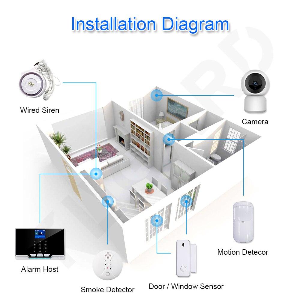 G20 modele Tuya WIFI GSM systeme dalarme a domicile 433Mhz sans fil maison securite cambrioleur Kit dalarme 1080P IP Surveillance camera systeme Systeme dalarme qui peut etre controle a distance via une application