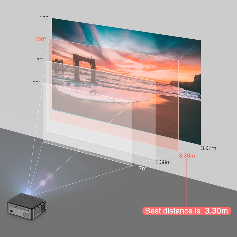 Rigal RD828 1080P Full HD LED Projector WIFI Android 9.0 Projetor Native 1920 X 1080P 3D Home Theater Smart Phone Video Beamer