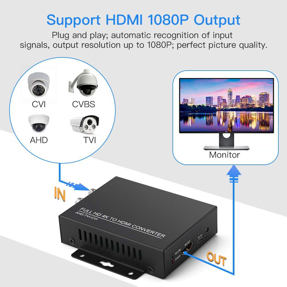 hd bnc video converter Auto Recognition 4K 1080P TVI 8MP AHD 5MP CVI CVBS to HDMI Converter For Camera CCTV Tester Converter enlarge