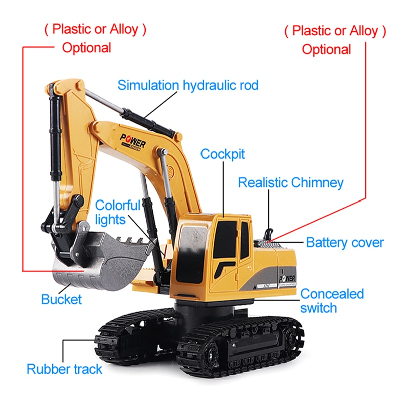 2.4Ghz 1:24 RC Excavator Toy 6 Channel RC Engineering Car Alloy And Plastic Excavator 6CH And 5CH RTR For Kids Christmas Gift enlarge