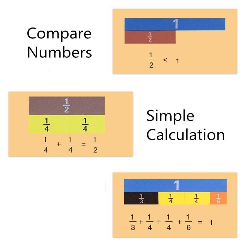 Bloques magnéticos de fracción de arco iris juguetes de matemáticas Montessori juguetes educativos de aprendizaje K1MA