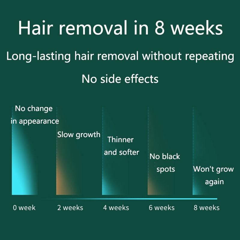 999999 flash IPL Laser Depilator professional permanent LCD laser hair removal Photoepilator women painless hair remover machine enlarge