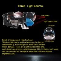 Лазерные линзы за очень много денег, светят до луны