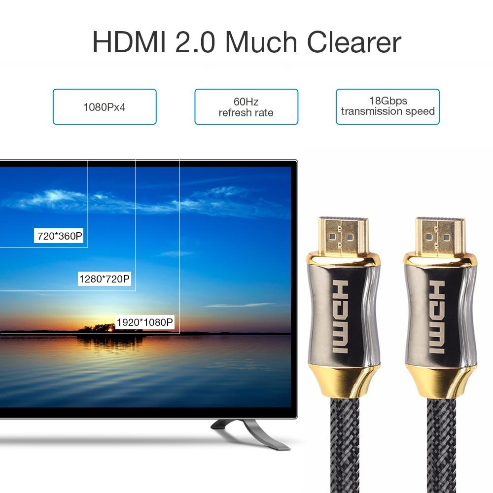 Cable HDMI 2,0 4K Ultra HD 60HZ Cable trenzado para proyector Cable...