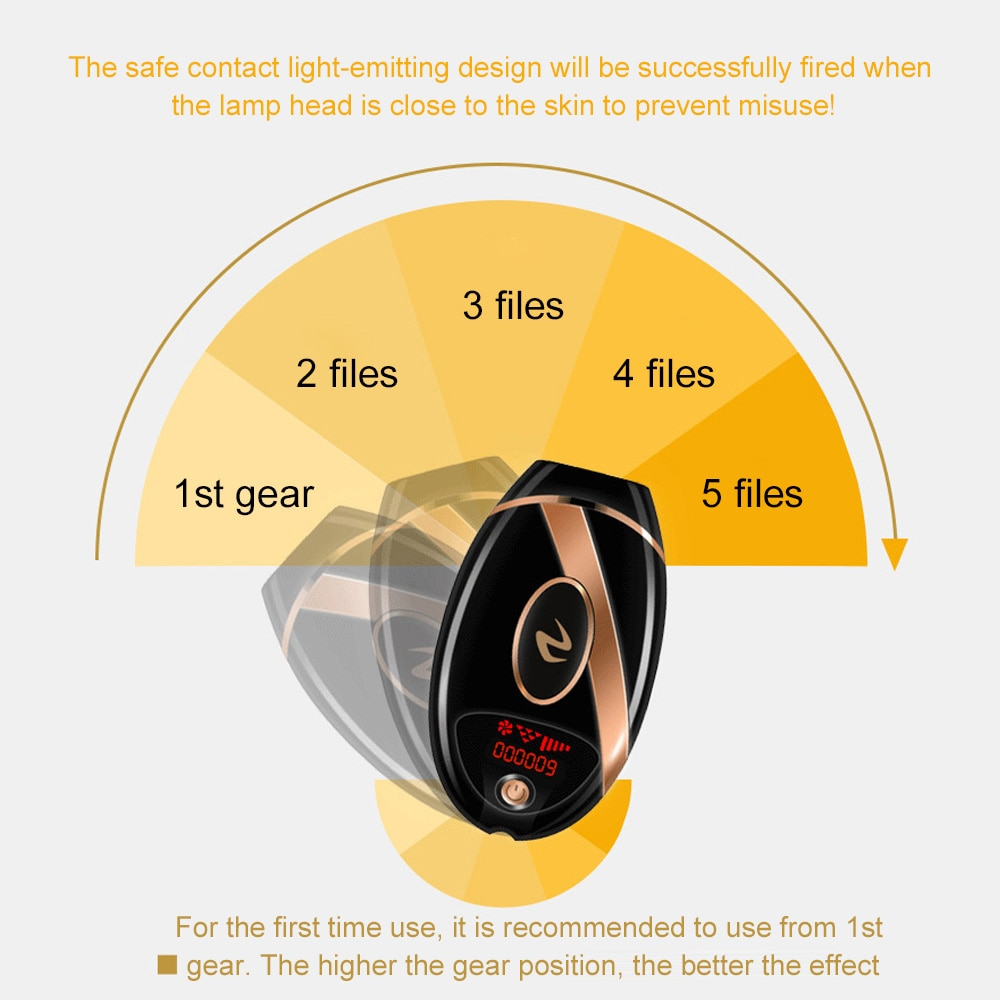 Mini Handheld Ipl Laser 600000 Depilator Machine Full Body Gezicht Onderarm Permanente Pijnloos Laser Hair Remover Apparaat enlarge