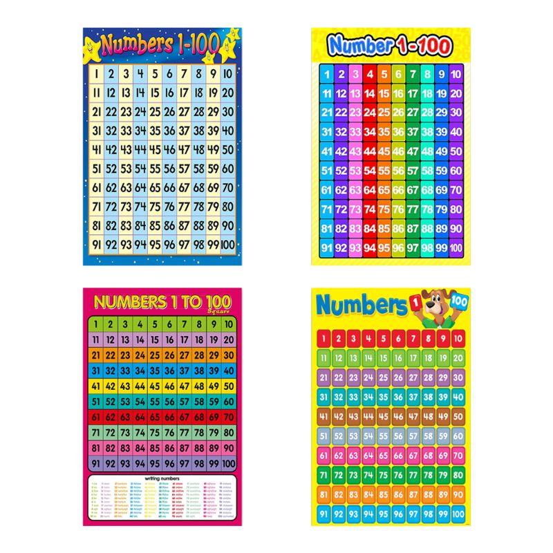 numero-1-100-graficos-de-correos-graficos-de-pared-para-ninos-matematicas-educativas-cartas-de-carteles-de-aprendizaje