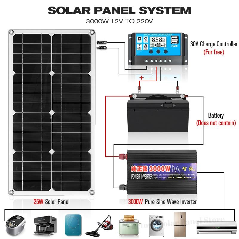 نظام لوحات شمسية كاملة 12 فولت إلى 220 فولت 3000 واط نقية شرط لموجة العاكس 30A شاحن بطارية مولد الطاقة الشمسية للمنزل