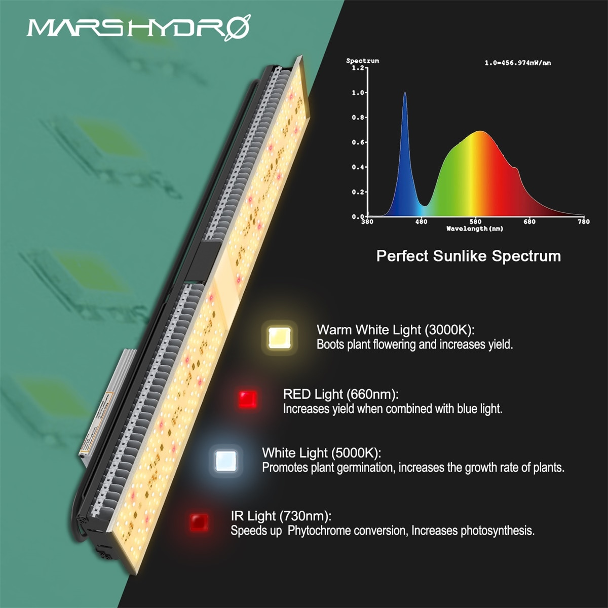 Mars Hydro SP 150 3000 6500 Full Spectrum LED Grow Light Samsung Lm301D Meanwell Driver Hydroponics Phytolamp for Indoor Plants enlarge