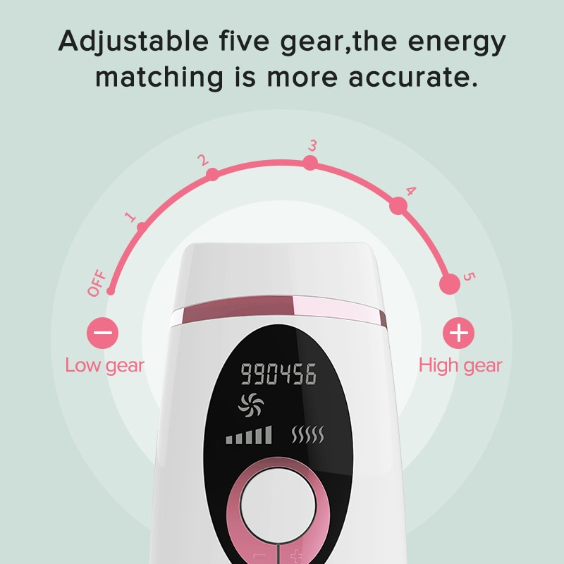Echos InFace Flash Permanent IPL Epilator Laser Hair Removal Electric Painless Threading Whole Body Hair Remover 2021 NEW enlarge