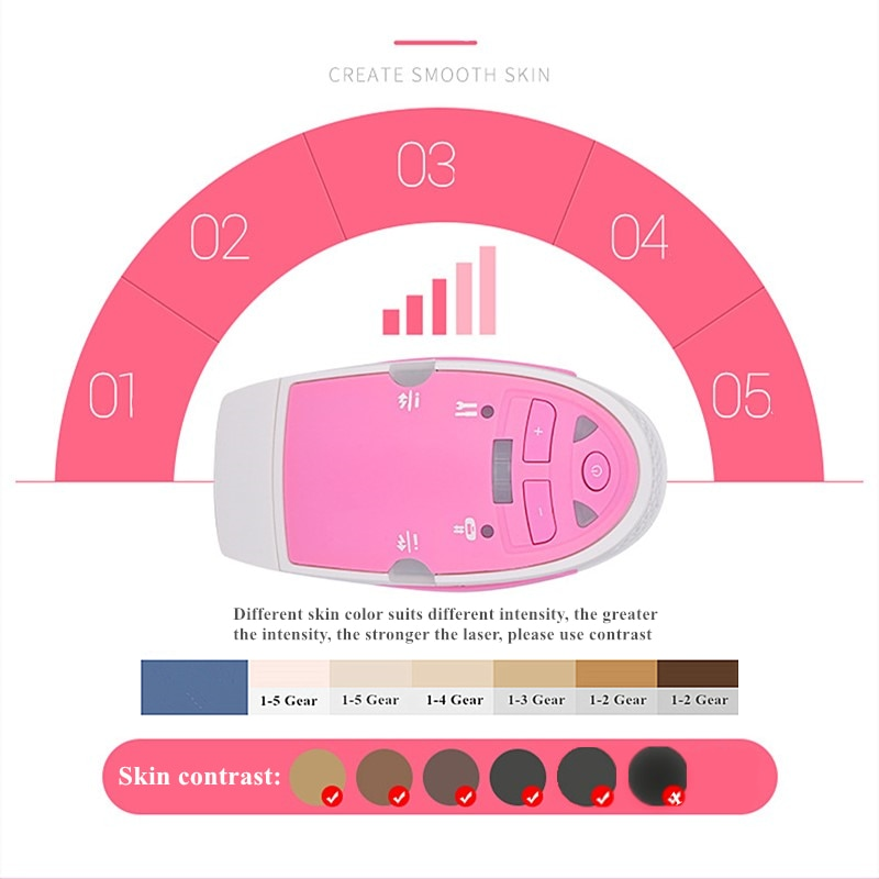 New 3in1 2400000 Flashes IPL Laser Hair Removal Machine Laser Epilator Permanent Bikini Trimmer Electric depilador a laser women enlarge