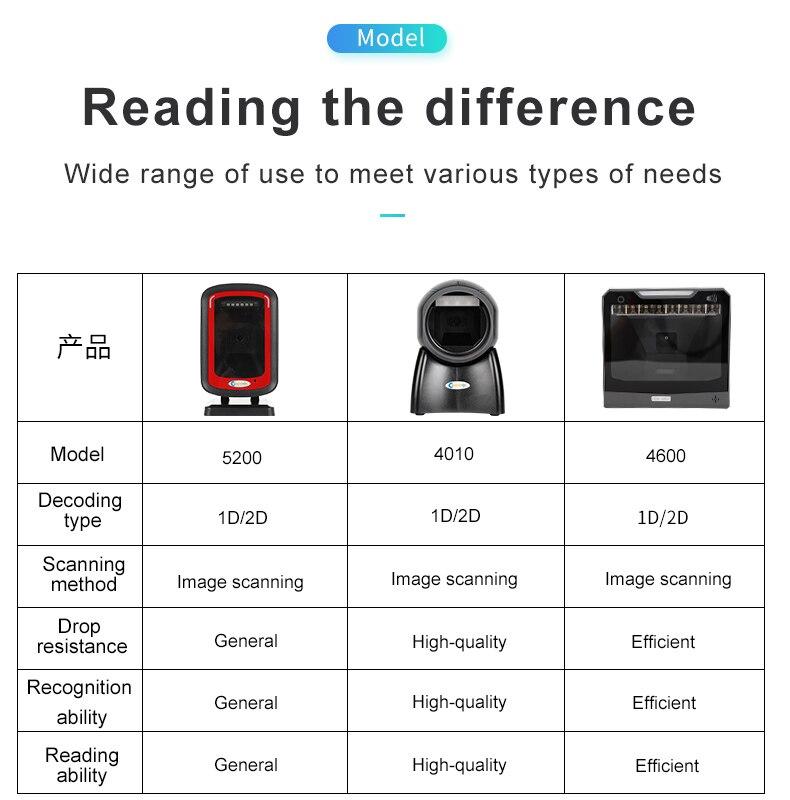 1D 2D, QR PDF417, Bluetooth, 2,4