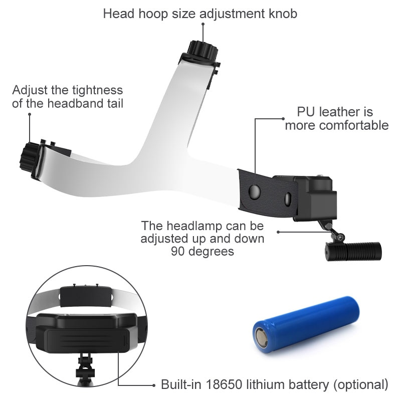 High Intensity Dental LED Headlight Medical Headband Headlamp USB Rechargeable for ENT ORAL Surgery Dentistry Build-in Battery enlarge