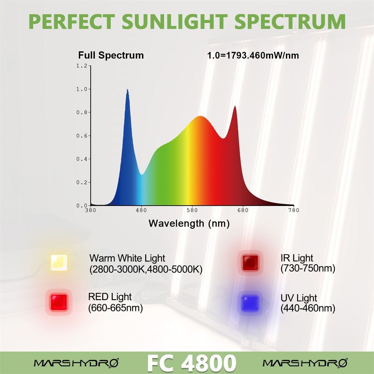 Mars Hydro FC 4800 Sunlike Led Grow Light Dimmable Full Spectrum Samsung LM301D Chips For Indoor Veg Flower Hydroponics Plants enlarge