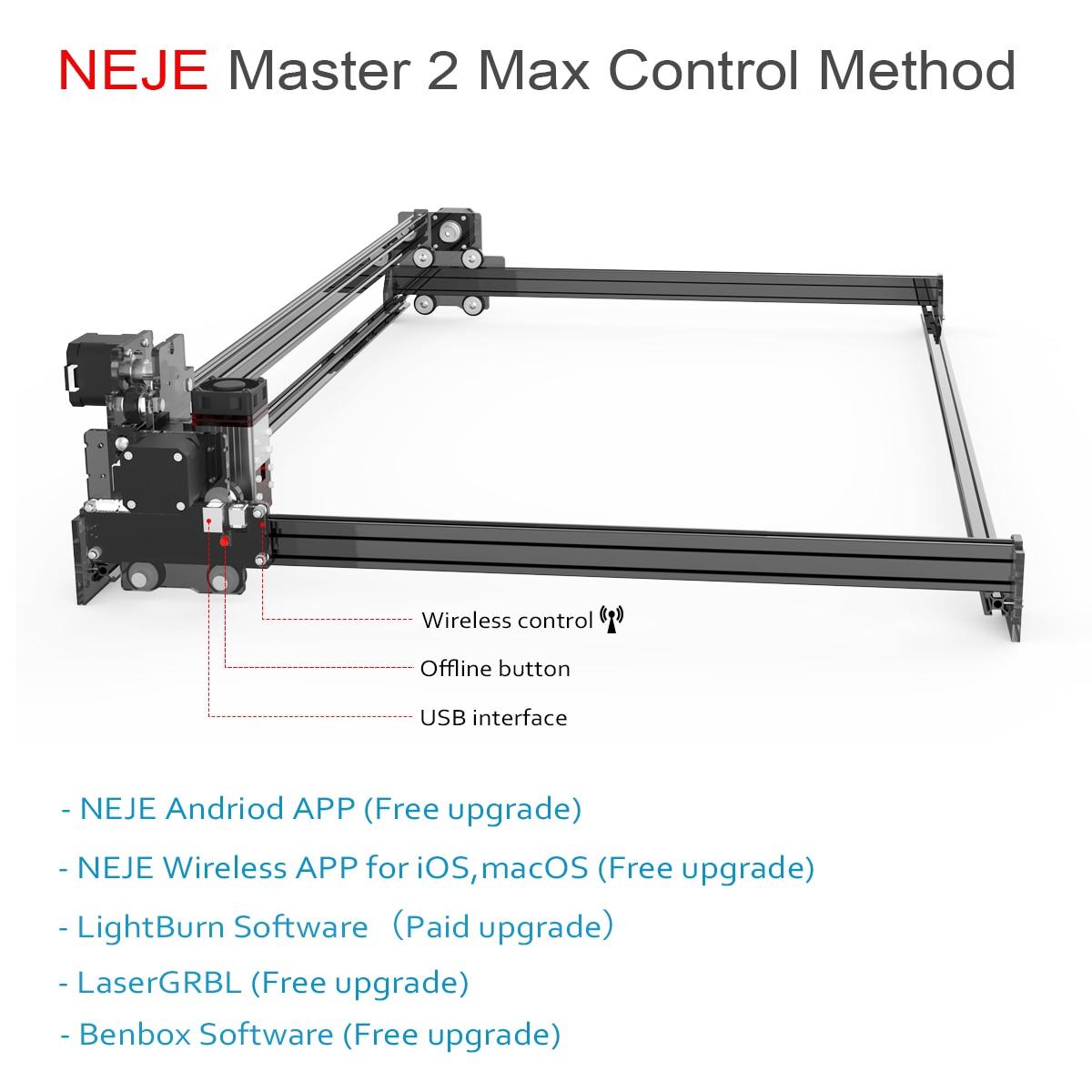 Master 2S Max 80Watt A40640 NEJE CNC Wood Laser Engraver Cutter Cutting Engraving Machine Router Lightburn LaserGRBL App Control enlarge