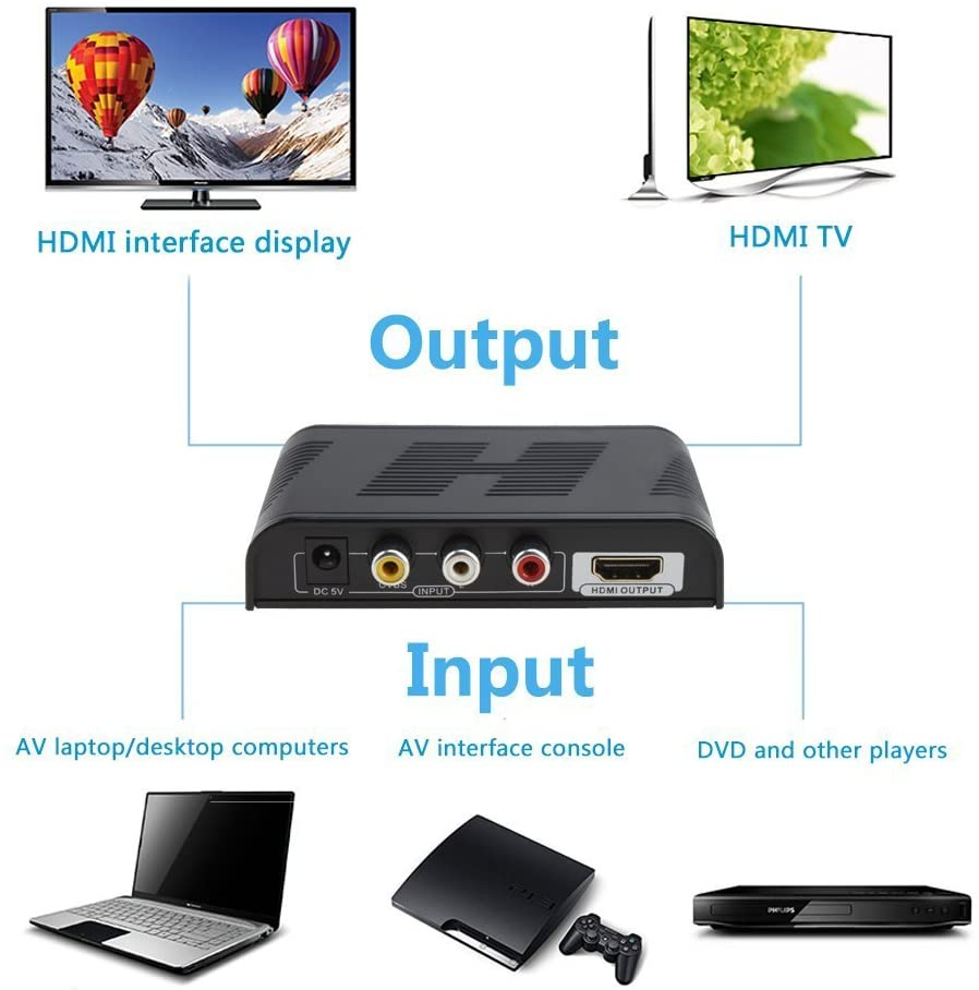 High Definition 720P/1080P Mini AV Composite Video/Audio RCA CVBS to HDMI Converter Box Support Upscaler for HDTV,VHS, VCR, DVD enlarge
