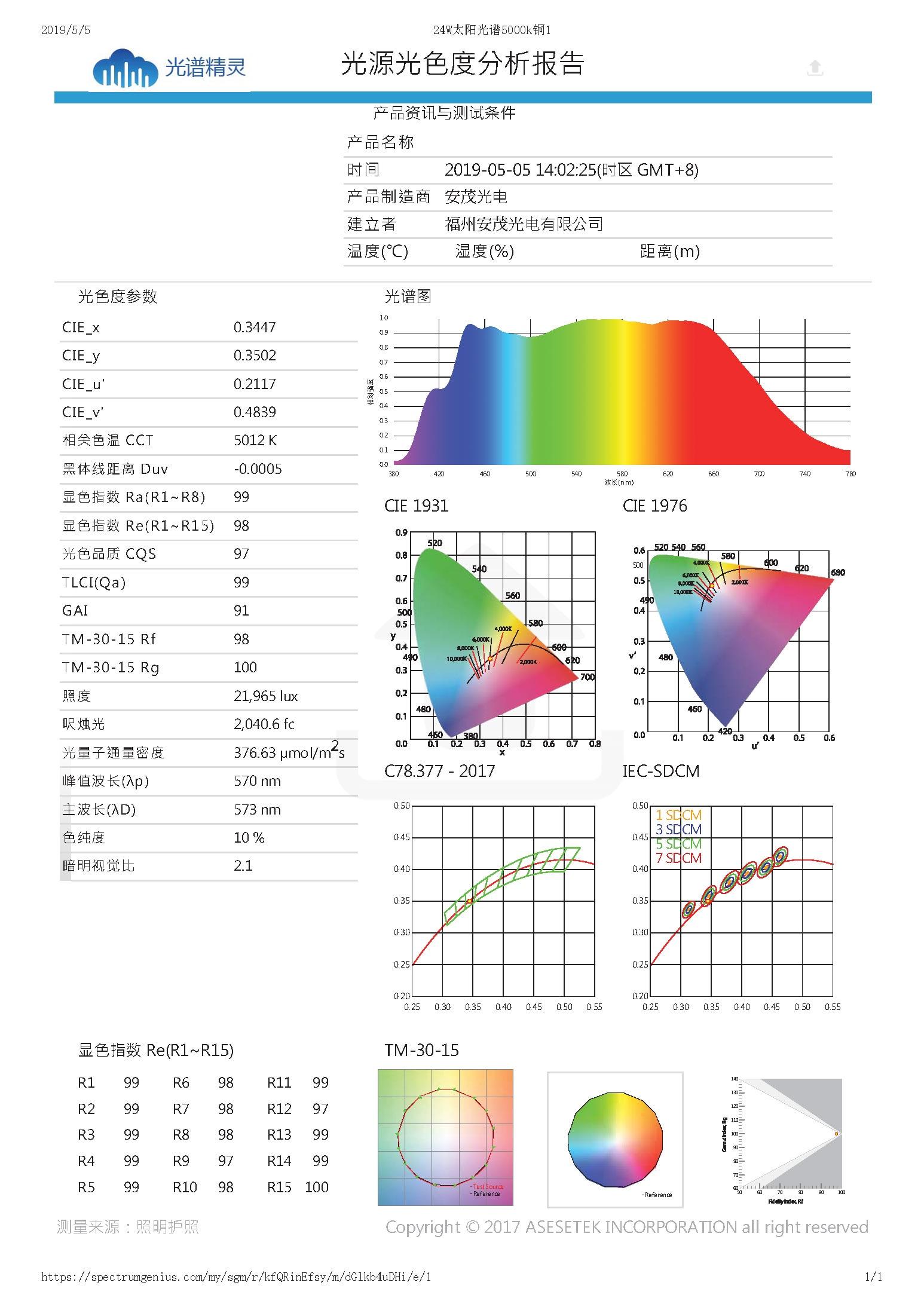 DIY LED U-Home High CRI Ra 95+ Full Spectrum 380nm-780nm LED COB LED White 5000K 50W for Plant Growing enlarge