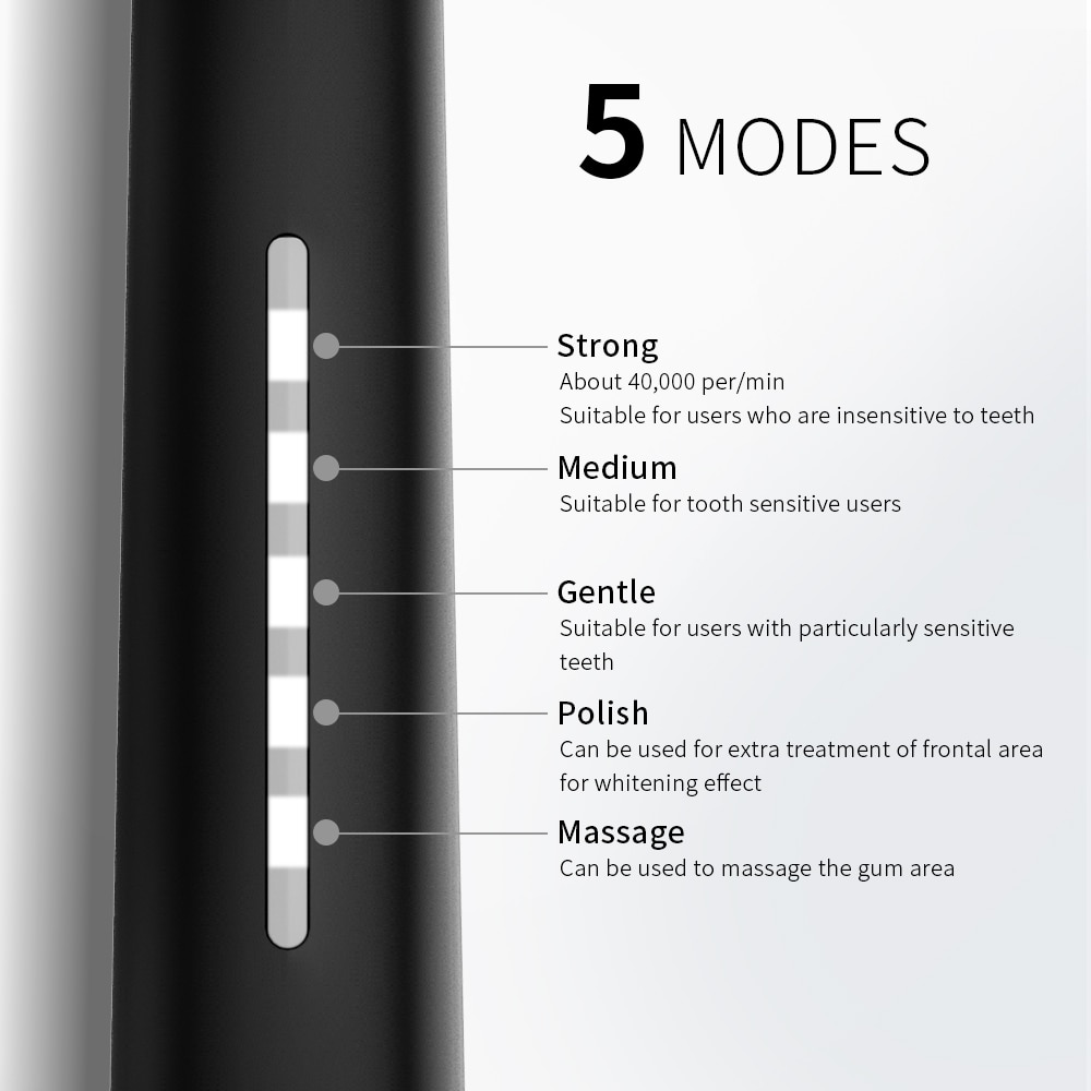 Seago Sonic Electric Toothbrush Tooth brush USB Rechargeable adult Waterproof Ultrasonic automatic 5 Mode with Travel case enlarge