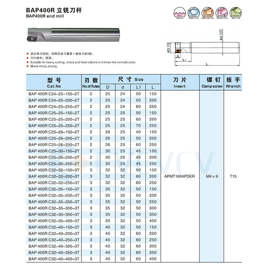 10 pçs apmt apkt1604 revestimento máquina ferramenta carboneto lâmina grupo