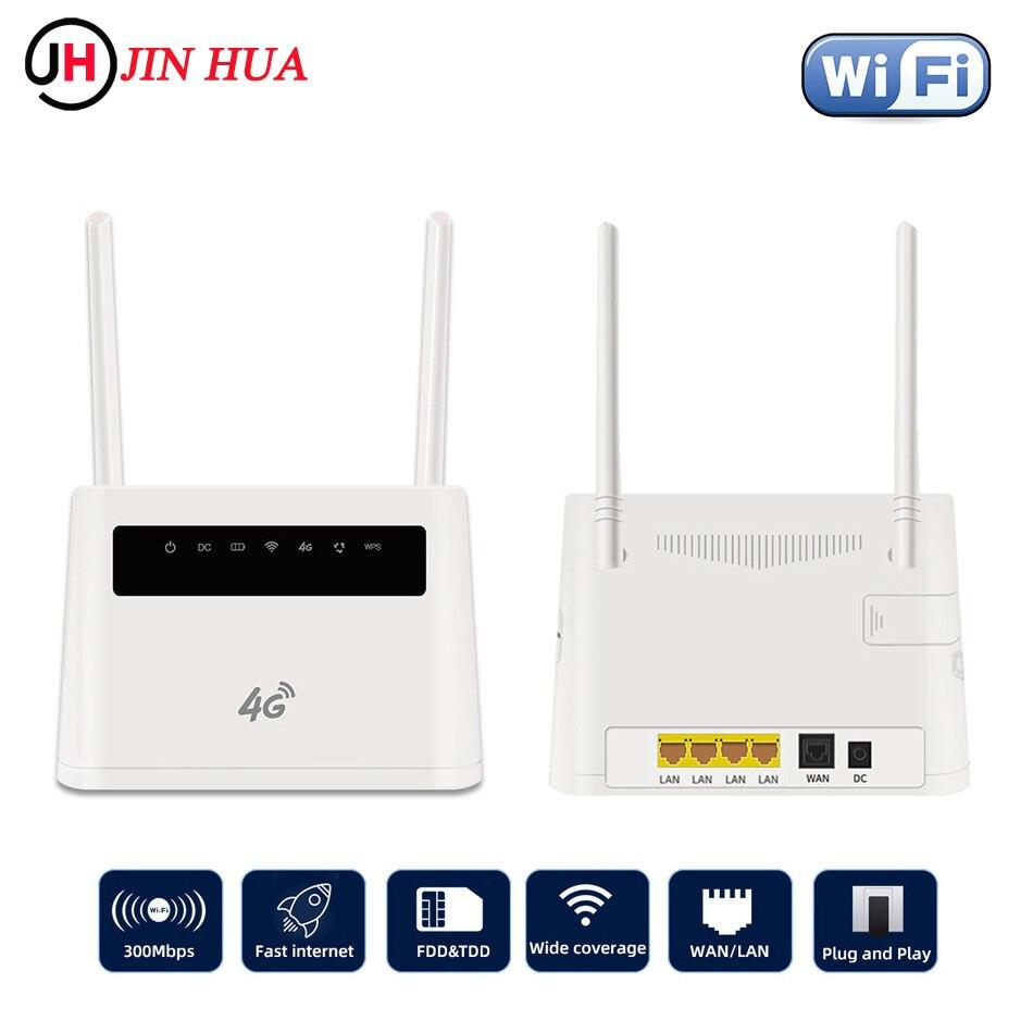 Unlocked Portable 3G 4G Router External Antenna 2.4G Broadband Wireless WiFi Hotspot Router WAN LAN RJ45 Sim Card Slot Router