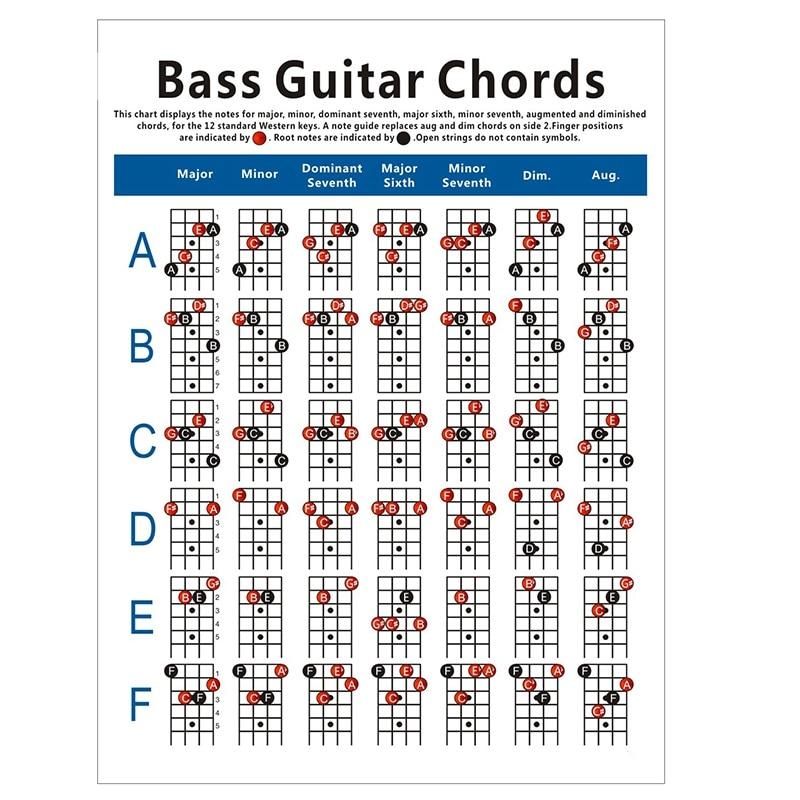 HOT-Electric Bass Guitar Chord Chart 4 String Guitar Chord Fingering Diagram Exercise Diagram