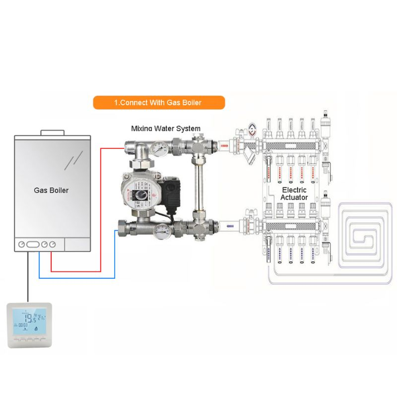 Gas Boiler Heating Temperature Controller Programmable Thermostat Wall Mounted enlarge