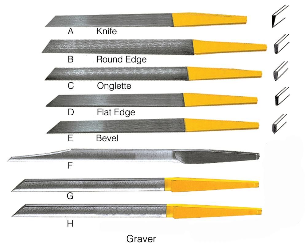 carving engraving wax goldsmith tool green jewelry waxing for injection setting jewelry making model free ship 8pc/lot graver tools engraving knife graver  knife craft jewelry making tool    hammer graver jewelry engraving knife