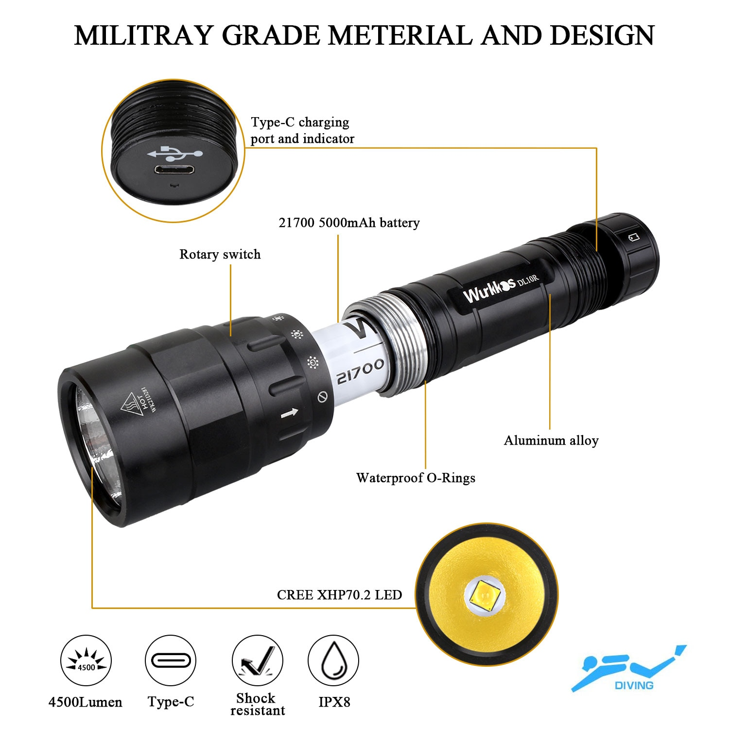 Wurkkos DL10R Scuba Diving Flashlight Cree XHP70.2 LED Flashlights 4500lm 21700 USB-C Rechargeable Torch with Magnetic Control enlarge