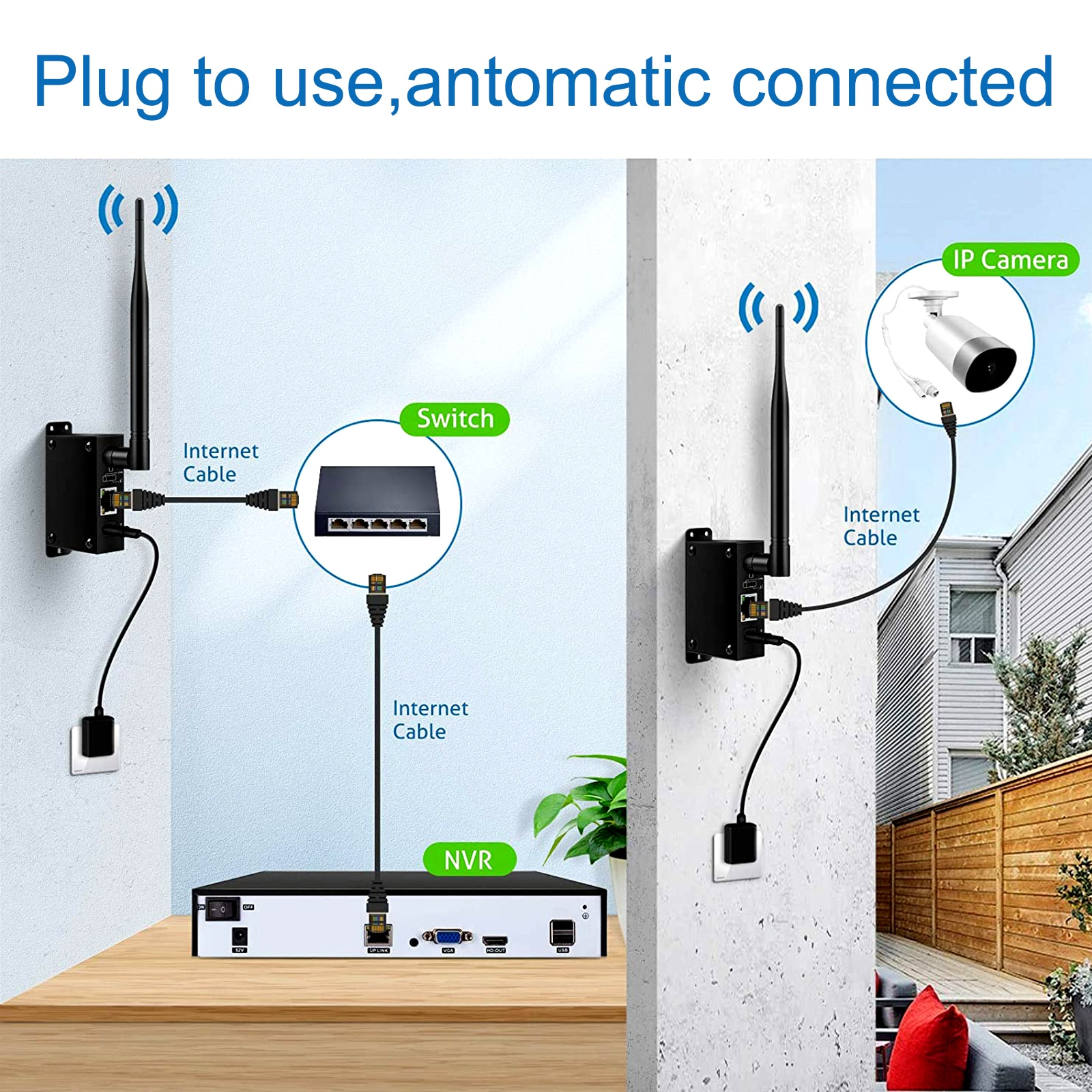2-Pack Wireless Access Point with Ethernet Port Bridge Kit Outdoor Point to Point Connection Long-Range Upto 1 KM for IP Camera enlarge