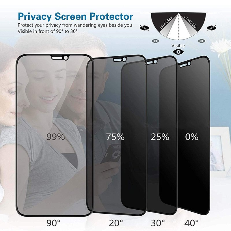 Private Screen Protector For iPhone 5 5s 6 6s 7 8 Plus Anti Spy Tempered Glass on iPhone X XS MAX XR