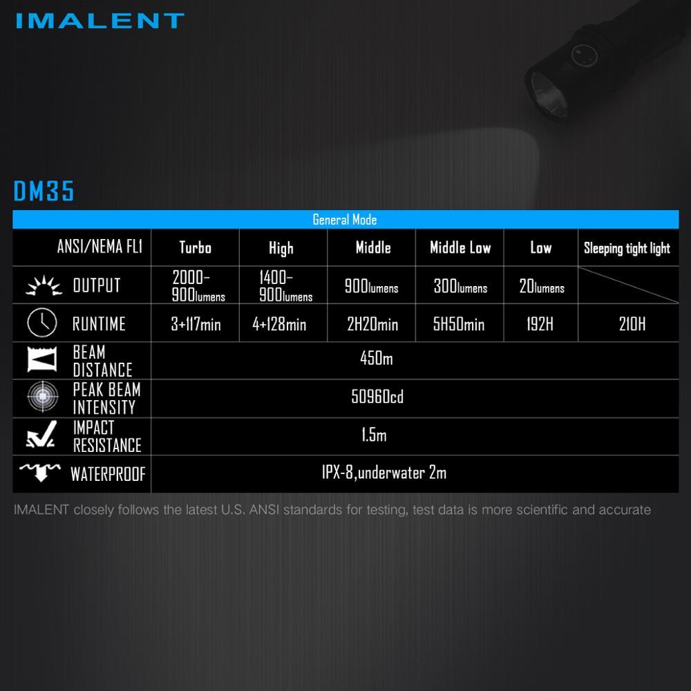 IMALENT DM35 Fashlight Led Rechargeable Portable 2000 Lumens Lantern Handlight Outdoor Lighting Waterproof Cree XHP35 HI enlarge