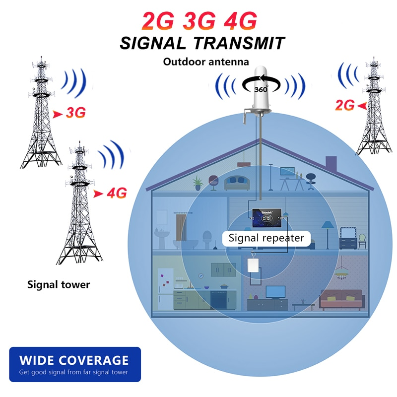 Cellular Amplifier 2G 3G 4G Signal Booster Four Band B28 700 850 1700 1900 2600 B7 CDMA Cell Mobile Repeater Omni Antenna Kit enlarge