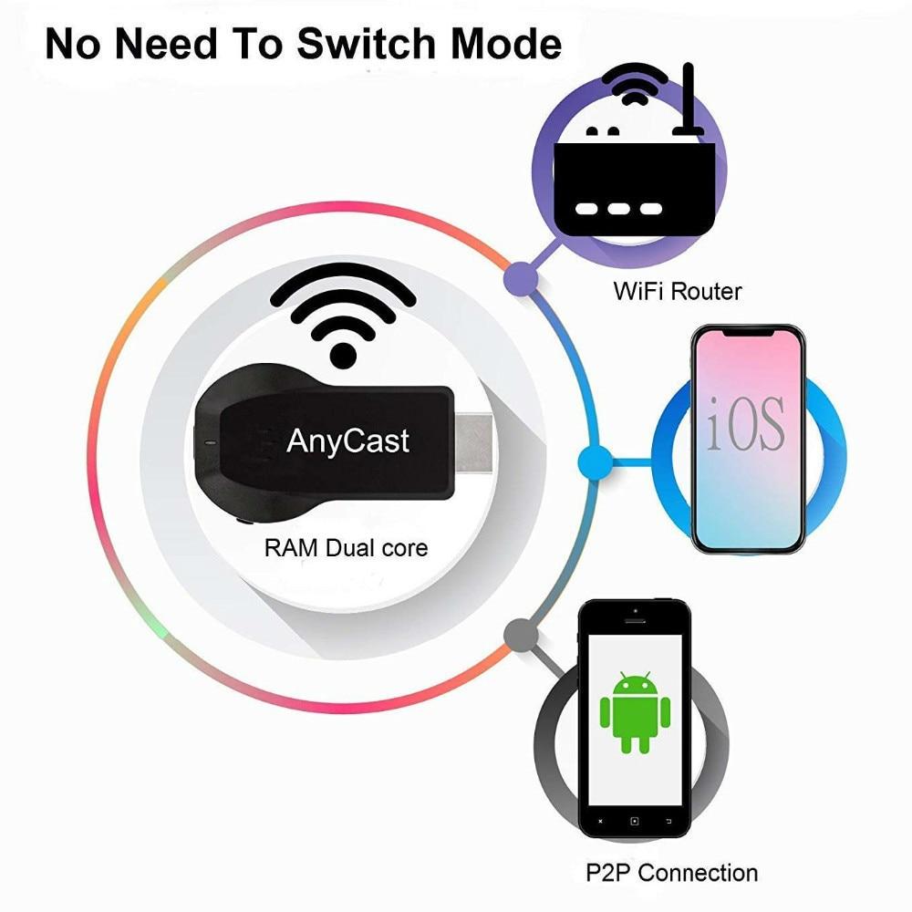 Anycast M100 TV Stick 4K WiFi inalámbrico Dongle pantalla 1080P HD TV Stick Miracast Airplay duplicación DLNA a HDTV proyector