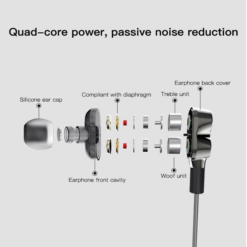 3.5mm Dual Driver Earphone Wire Volume With Microphone Hifi Stereo Music Earbuds For iPhone Samsung Huawei Honor Xiaomi Headset enlarge