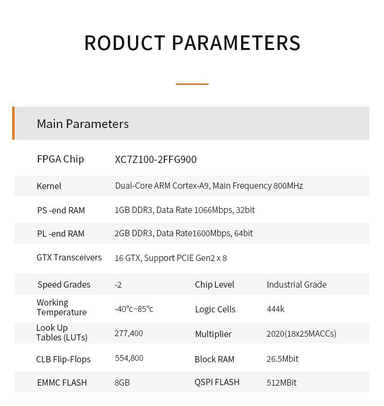 ALINX AX7450: Zynq-7000 SoC XC7Z100 PCIe ZYNQ FPGA Development Board ZYNQ ARM 7100 FMC HPC enlarge