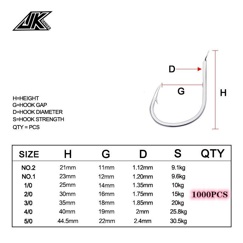 Bulk 1000pcs Pike Assist Hook 1/0 2/0 3/0 4/0 5/0   Jig Assist Hook High Carbon Steel Fishing Hook enlarge