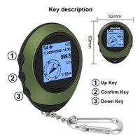 Мини GPS-трекер с зарядкой от USB. #4