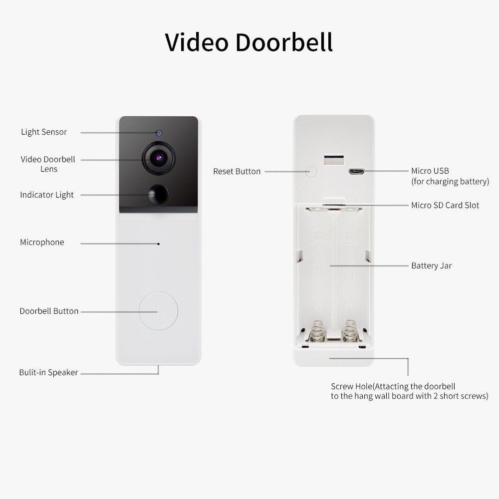 Ostaniot Tuya GSM Wireless WiFi House Security Alarm System with Vedio Doorbell Support Alexa & Smart Life Built-in 10 Languages enlarge