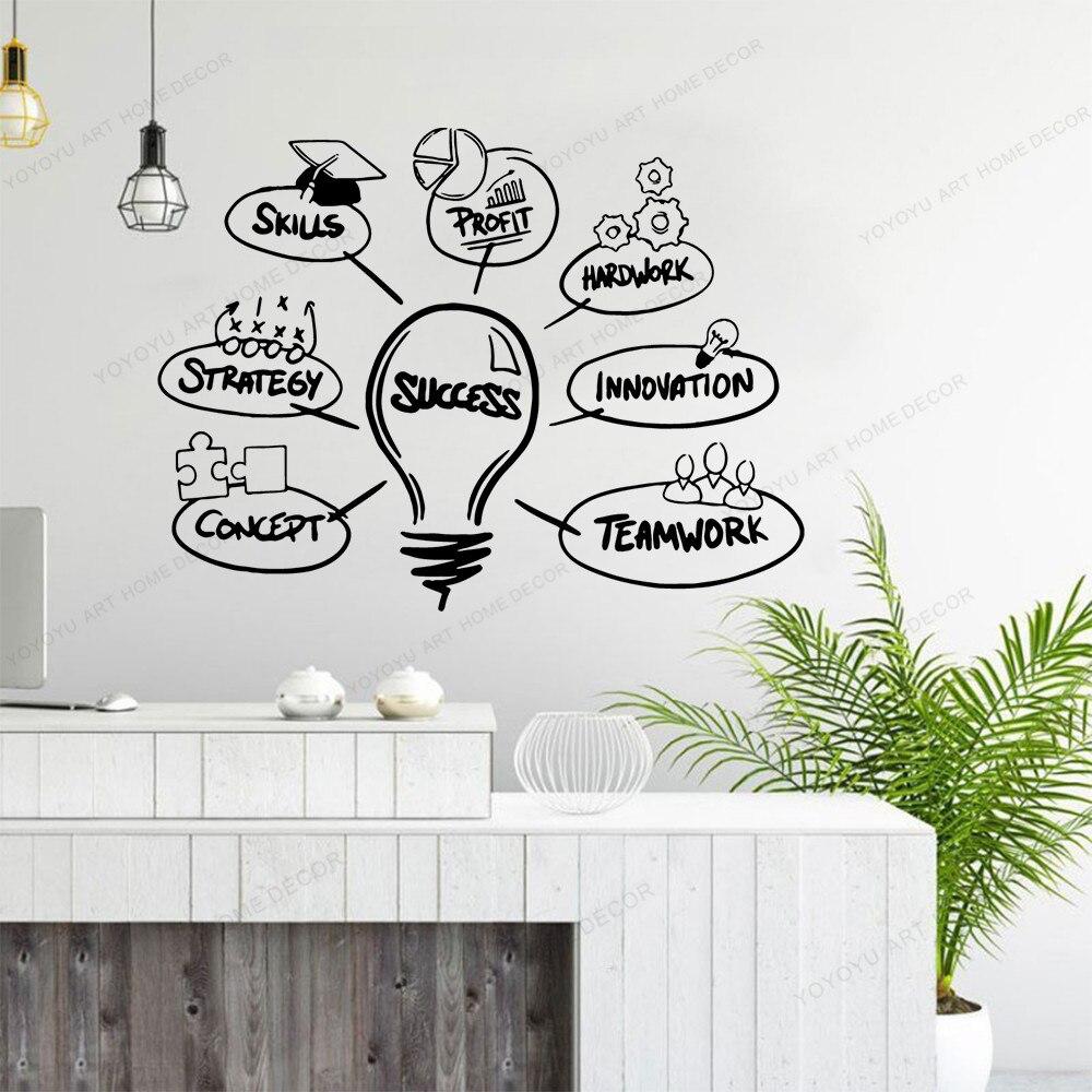 Calcomanía extraíble con citas Para pared Para oficina, pegatina decorativa Para Paredes,...