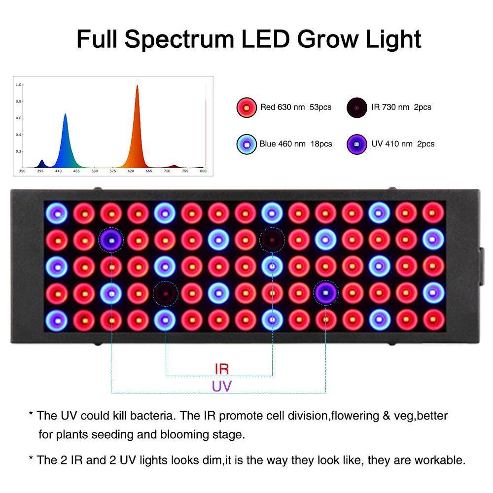 Plant Lamp Ultra-Thin LED Plant Growth Led Aquarium Light Flower Seedling Greenhouse Plant Growing Light enlarge