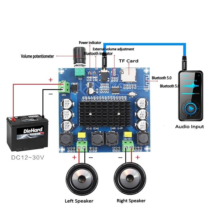 XH-A105 Bluetooth 5.0 TDA7498 digital amplifier board 2x100W Stereo Audio AMP Module Support TF Card AUX