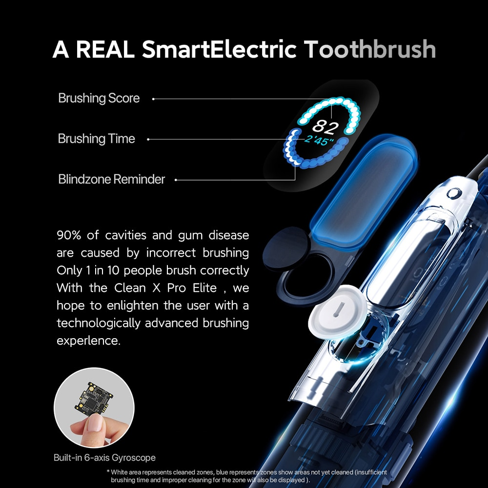 Oclean X Pro Elite Sonic Electric Toothbrush Smart Electric Toothbrush IPX7 Quiet Mark Fast Charging Upgrade for XPro Toothbrush enlarge
