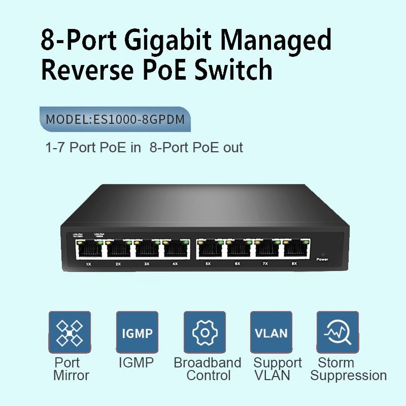 Reverse Switch  24v 8 Port Gigabit WEB Managed Reverse PoE Switch VLAN IGMP Managed poe switch