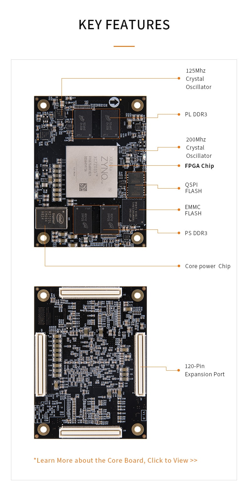 ALINX AX7Z100: XILINX Zynq-7000 SoC XC7Z100  ARM 7100 FPGA Board SoMs PCIE Accelerator Card SFP 8G eMMC enlarge