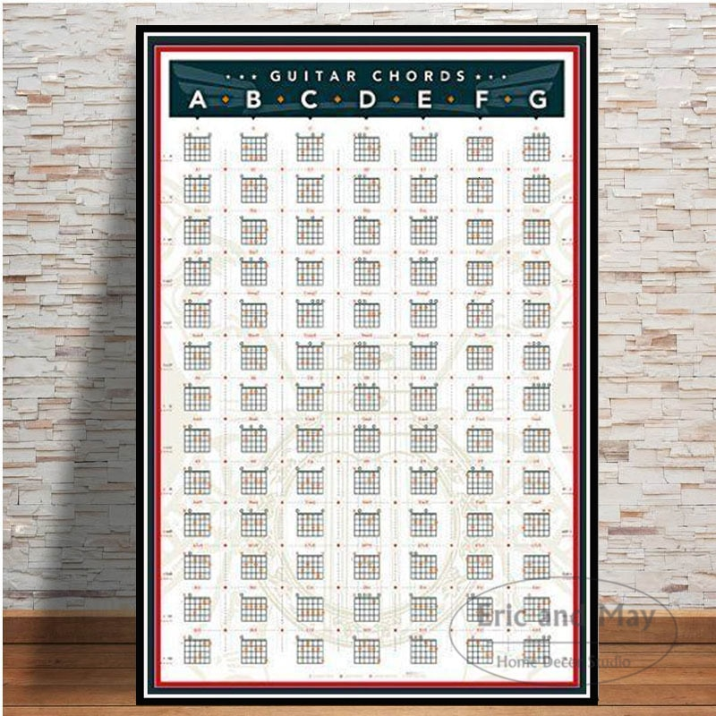 Guitar Chord Chart Graphic Music Canvas Painting Posters And Prints Pictures On The Wall Abstract De