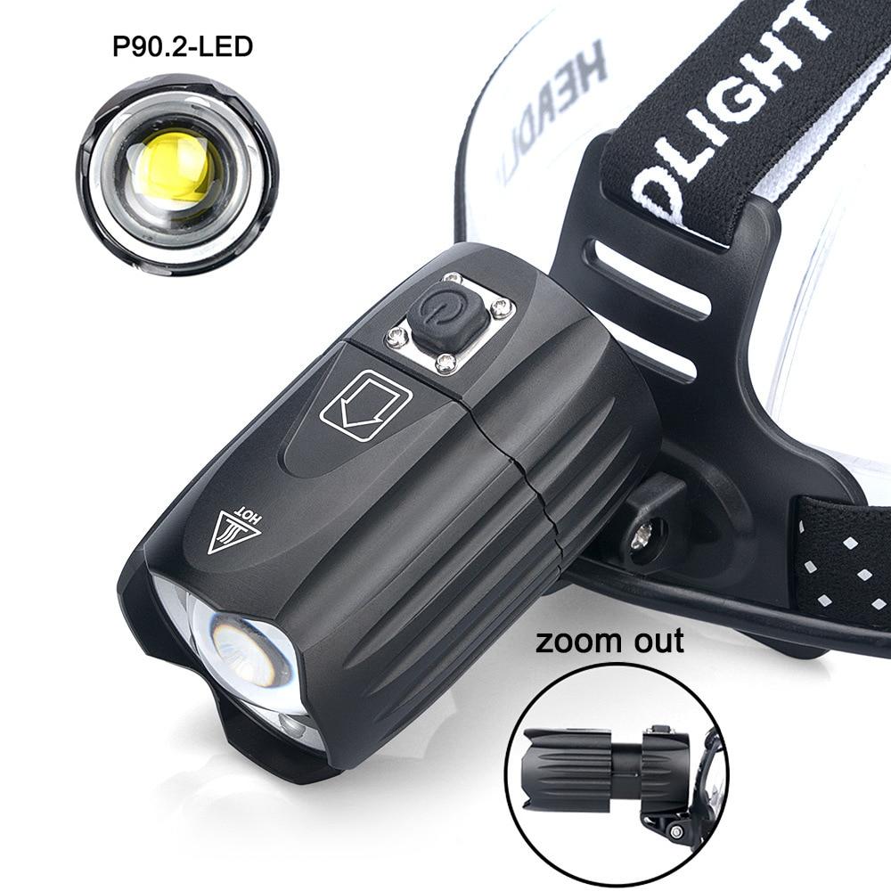 Led Powerful Headlamp Strap Searchlight Waterproof Strap Zoom Shot Headlamp Climbing Hiking Lampe Frontale Outdoor Lighting DE50 enlarge