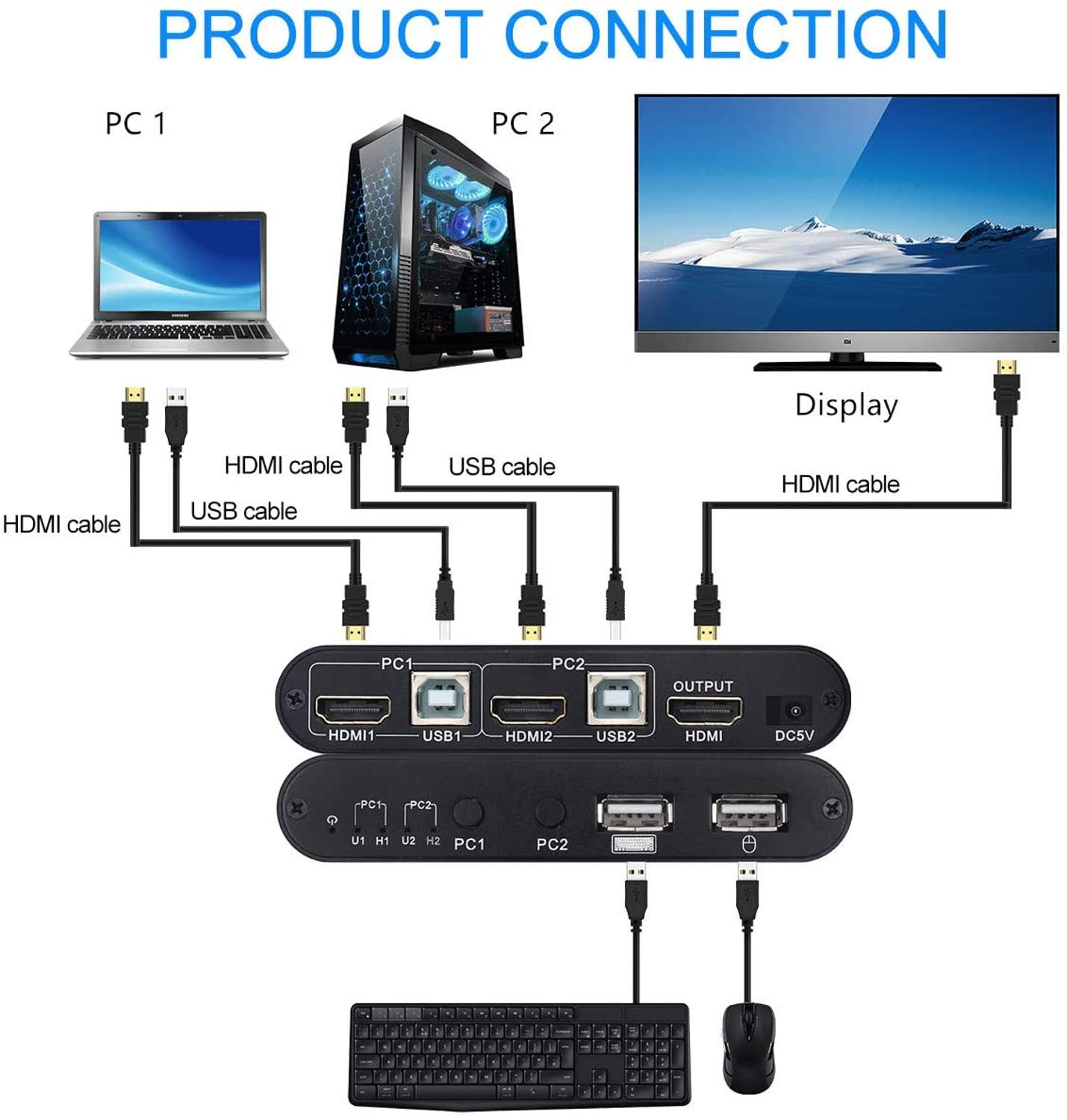 KVM HDMI Switch USB Switch 4K HDMI Switcher Box 2 In 1 Out For 2 Computers Share Keyboard And Mouse Support 4K@30Hz 3D enlarge