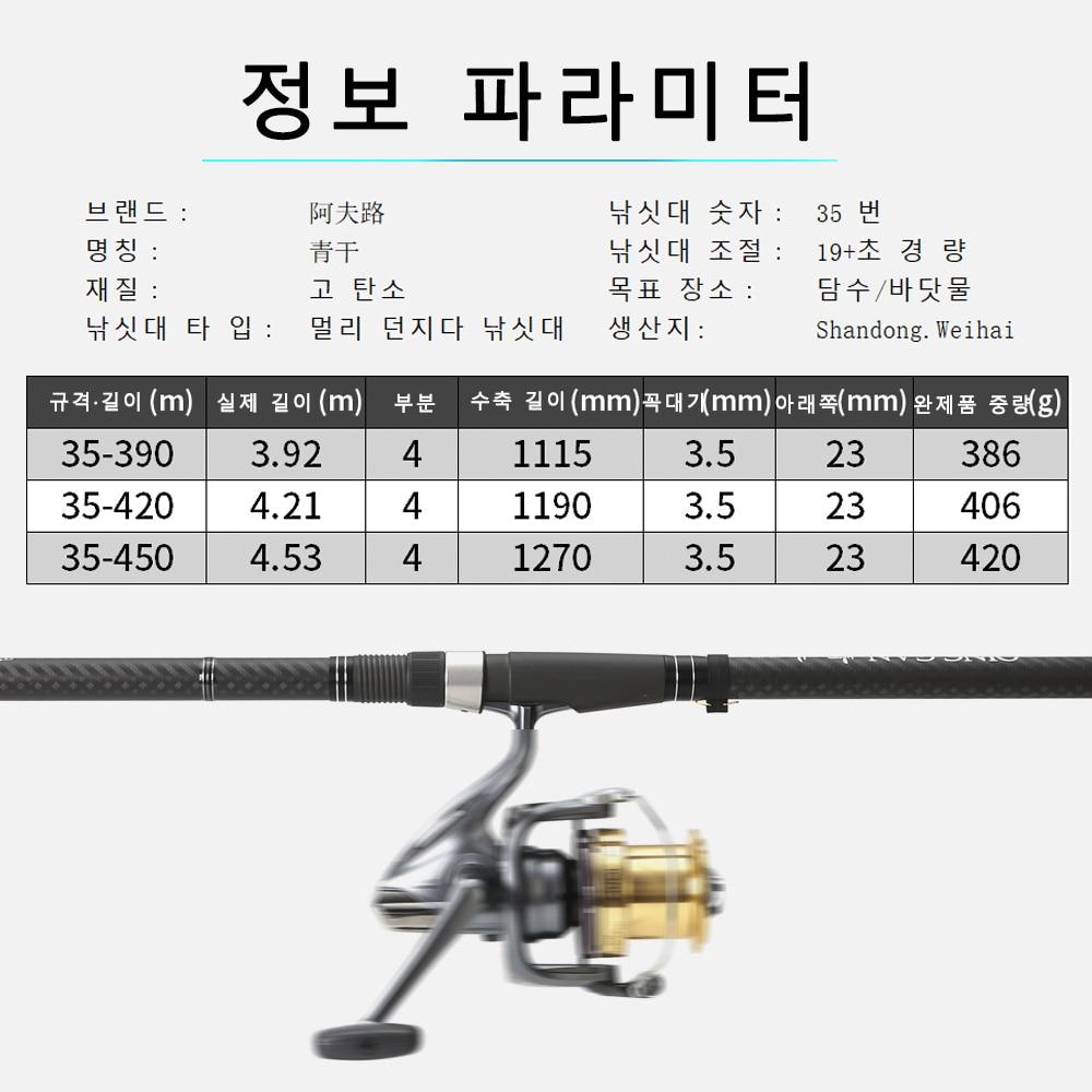 AFuLure Long Range Telescopic Fishing Rod Tele Surf Casting Rod Spinning Rod FUJI Carbon Pole 35-3.9m Huge Fish Lure Rod enlarge