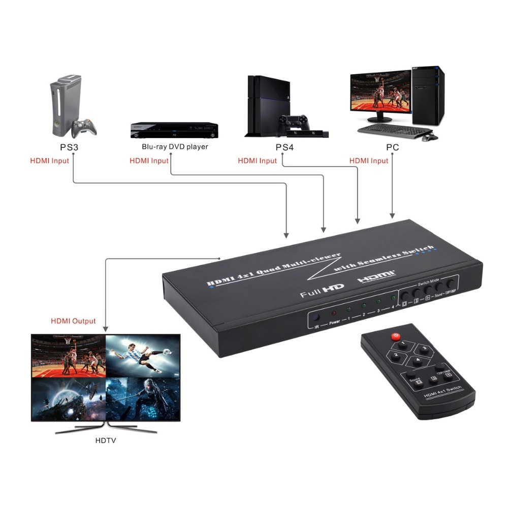 720P 1080P 4x1 HDMI switch quad multi viewer with seamless switch with IR Remote