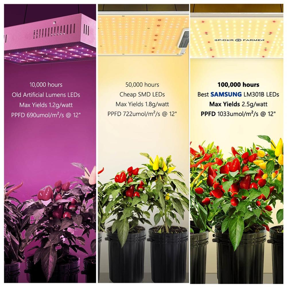 Spider Farmer SF 1000W 2000W 4000W Samsung Led LM301D 0DB Noise Full Spectrum Grow Light Dimmable Phytolamp For Indoor Plants enlarge